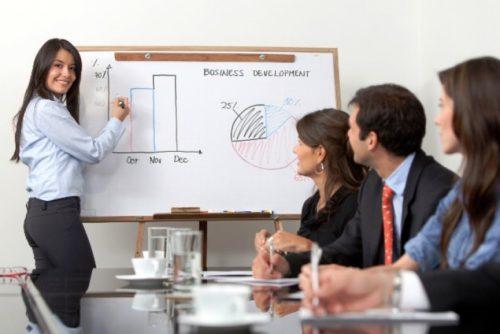 Бизнес план открытия бизнес школы