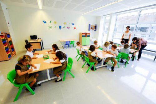 Бизнес-план частной школы