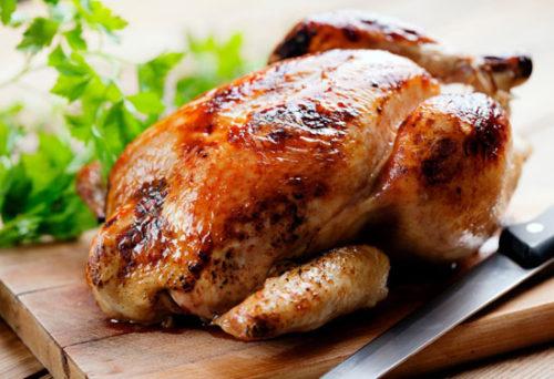 Бизнес-план курицы гриль с расчетами