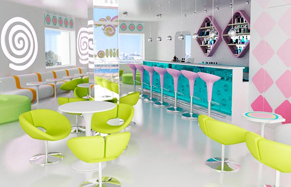 Бизнес-план открытия детского кафе мороженого в маленьком городе